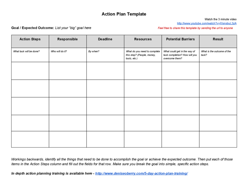 Action Plan Template 3 | LegalForms.org